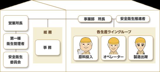 outsourcing_seizou_img02